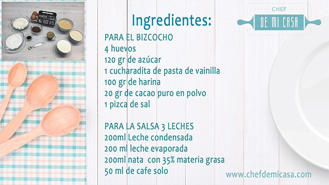 Ingredientes para Pastel Tres leches de Chocolate